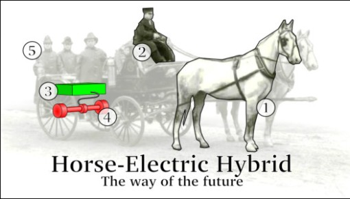 Horse Drawn Electric Hybrid